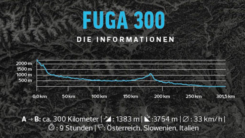 Fuga 300 - die Daten. Grafik: Martin Kaumanns/ diebrueder.com