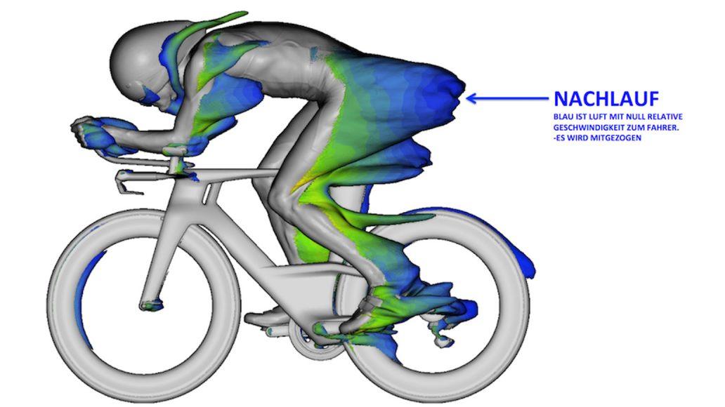 Radfahren-Bauch-abnehmen-verbessern