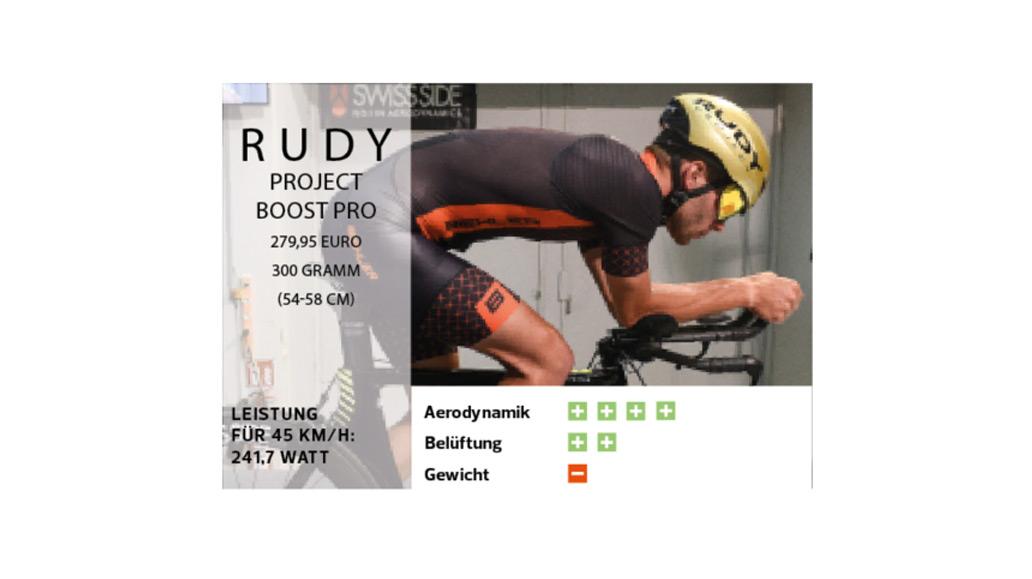 Rudy Project Boost Pro, Aerohelm, Zeitfahrhelme, Test