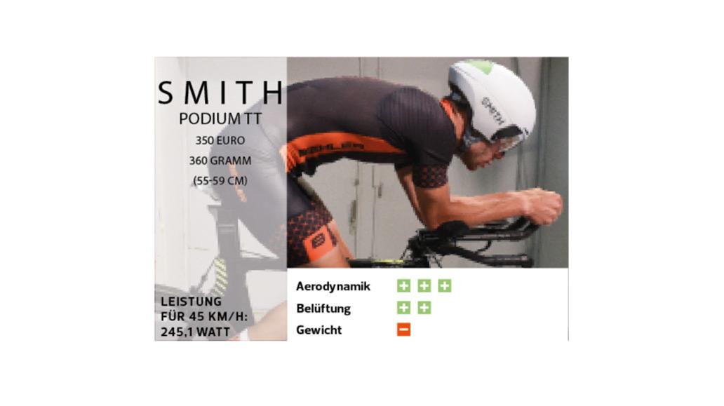Smith Podium TT, Aerodynamik, Aerohelm, Zeitfahrhelme, Test