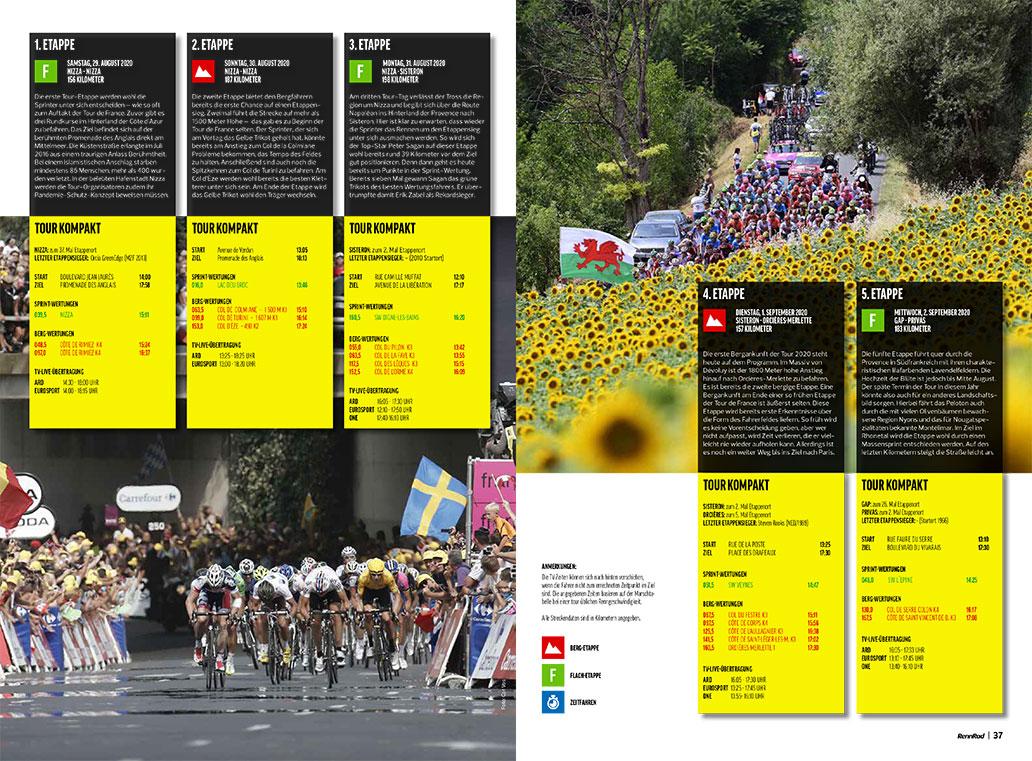 Etappen, Tour de France, RennRad 9/2020